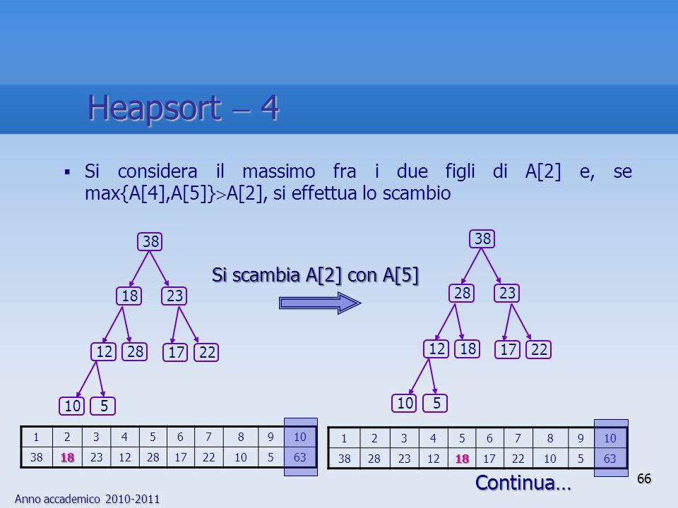 Heapsort  4 Si considera il massimo fra i due figli di A[2] e, se max{A[4],A[5]}A[2], si effettua lo scambio.